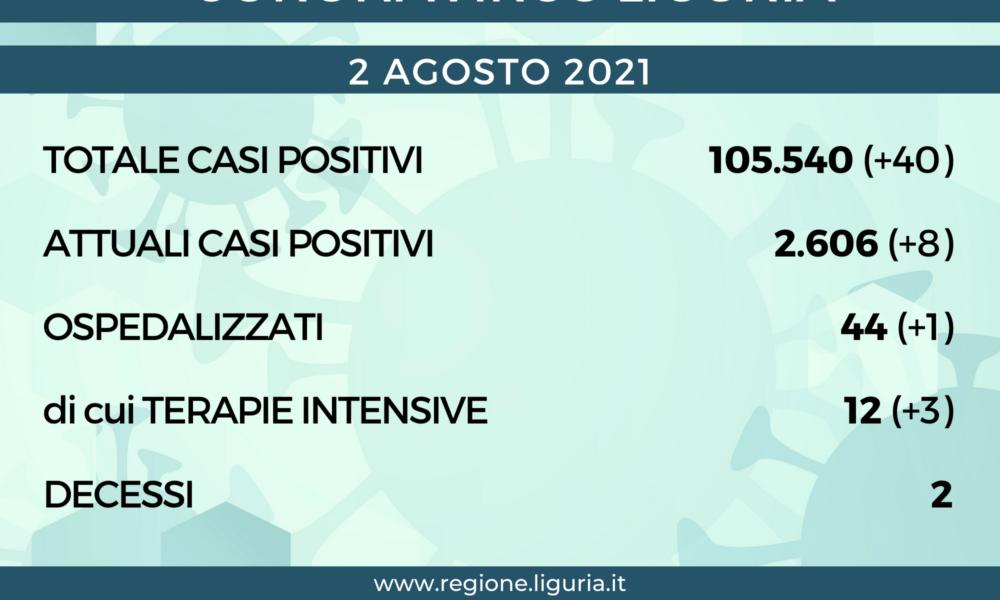 Coronavirus_Liguria