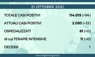 Coronavirus Liguria